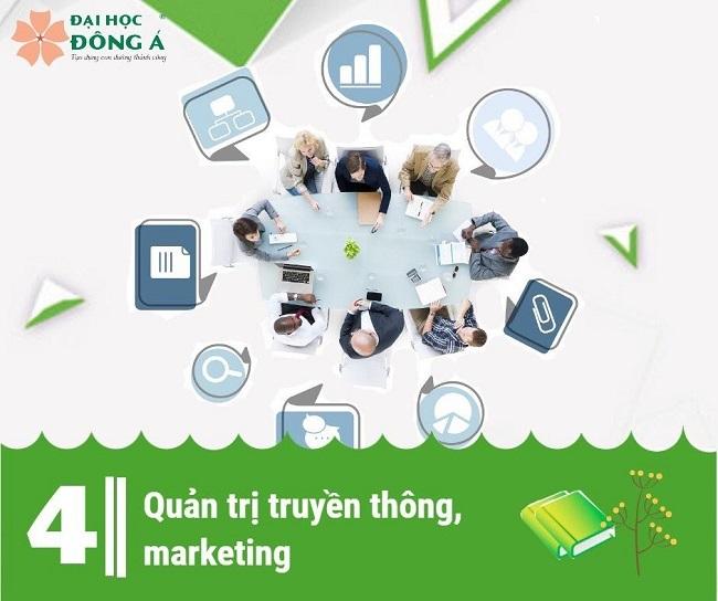 Quản trị kinh doanh Chuyên ngành quản trị Marketing