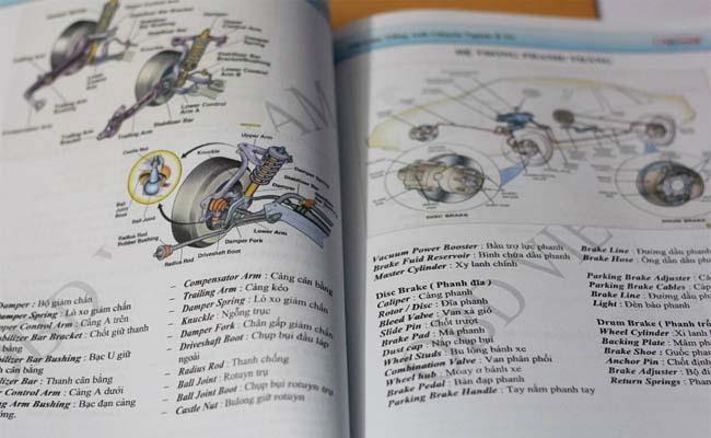 Từ điển tiếng anh về kỹ thuật ô tô