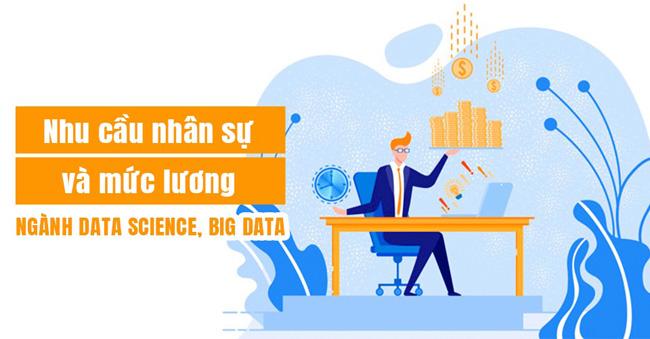 Mức lương theo từng việc làm của nhân sự trong ngành khoa học dữ liệu