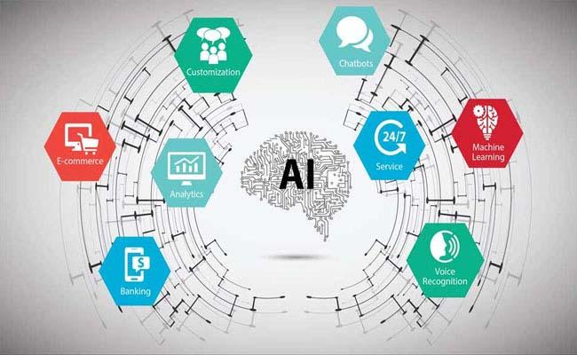 Tổng hợp các phần mềm trí tuệ nhân tạo tốt nhất hiện nay