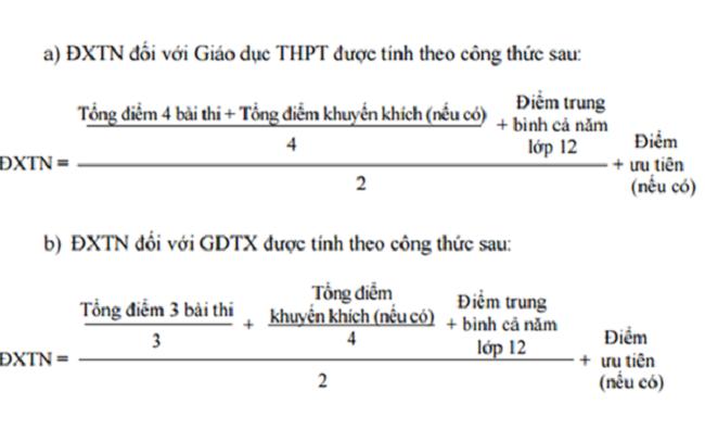 Cách tính điểm xét tốt nghiệp THPT năm 2020