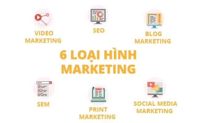 Các ngành nghề trong marketing là gì? Bạn phù hợp với nghề nào?